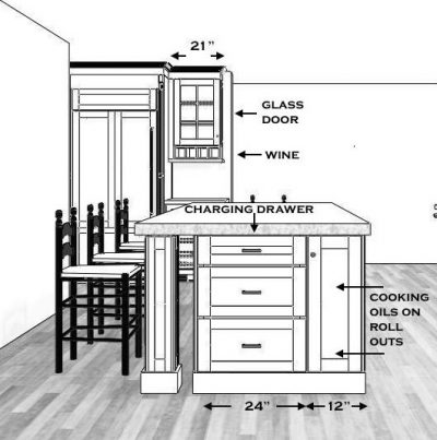4 Kitchen and Bathroom Remodeling Tips