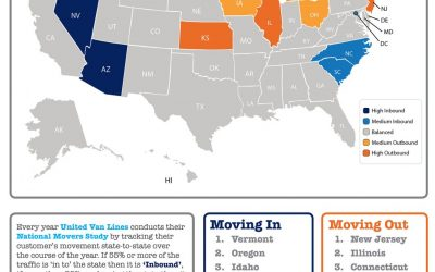 Where Did Americans Move in 2018? [INFOGRAPHIC]