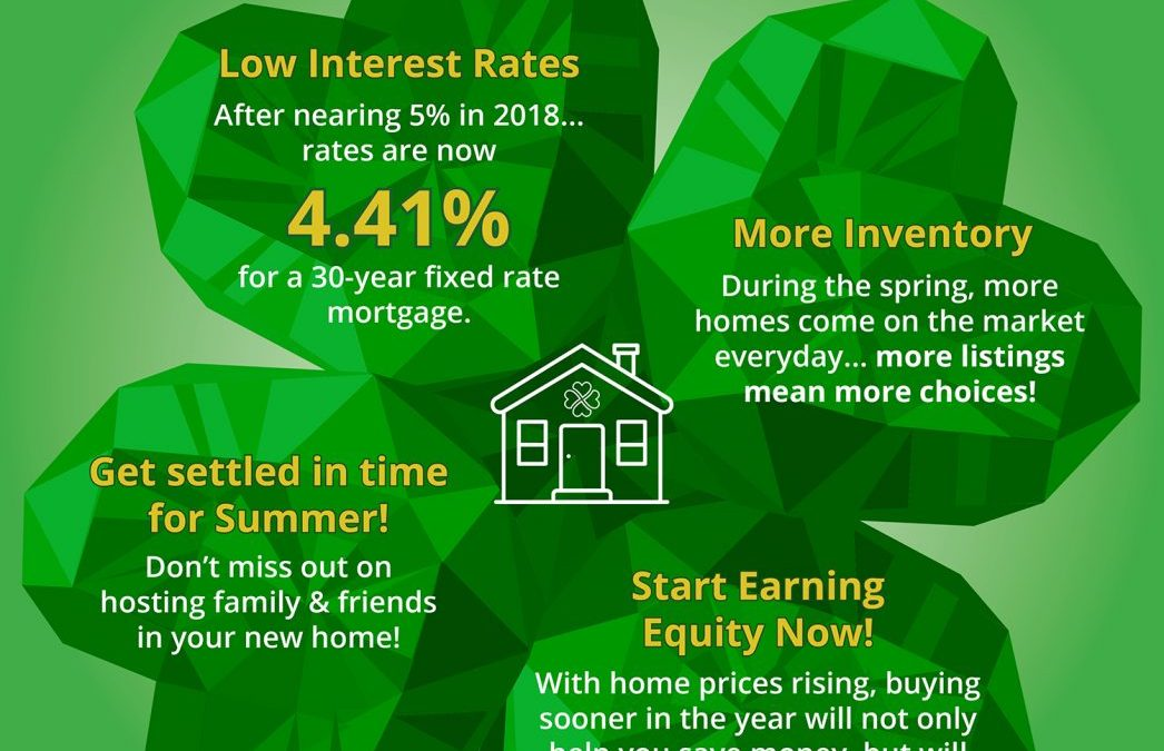 Don't Let Your Luck Run Out! Buy A Home This Spring [INFOGRAPHIC]