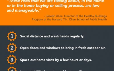 7 Strategies for a 2020 Open House [INFOGRAPHIC]